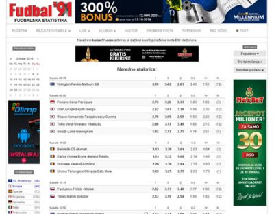 Fudbalske statistike, rezultati, tabele