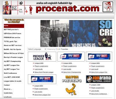 Procenat.com – Analiza svih engleskih fudbalskih liga